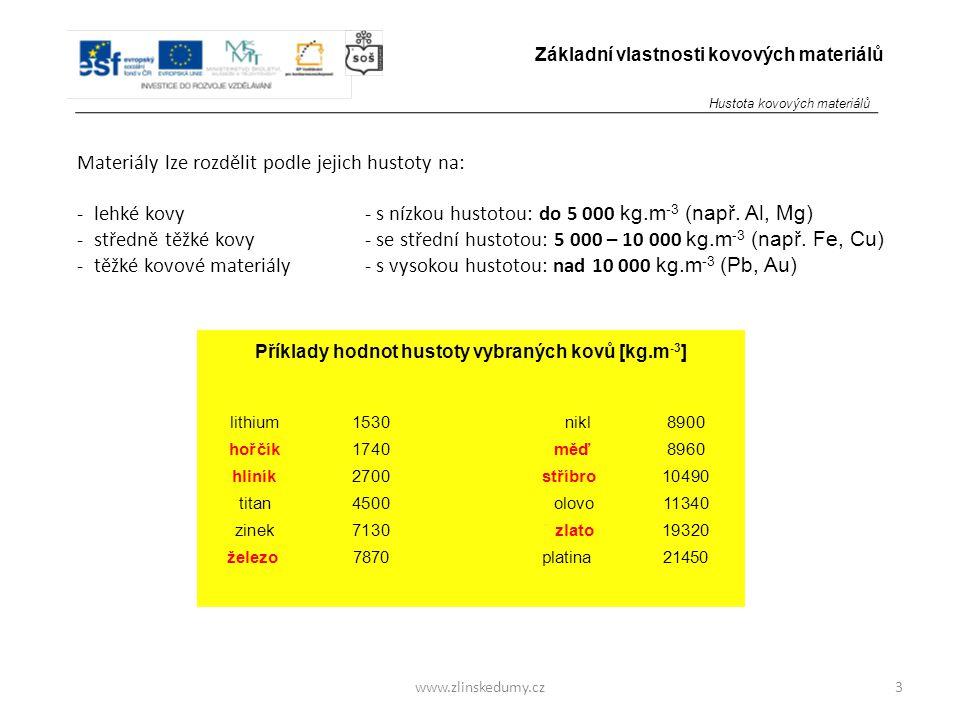 Příklady hodnot hustoty vybraných kovů [kg.m-3]